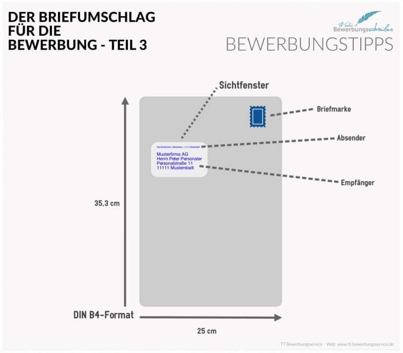 Bewerbung Briefumschlag Versandtasche Tipps Beschriftung Mehr