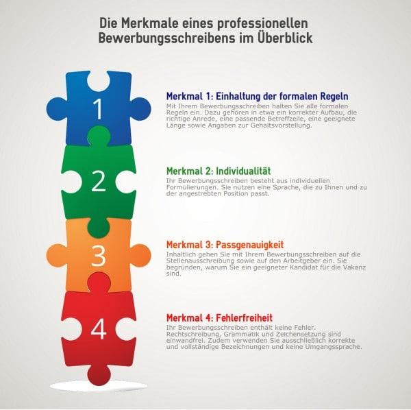 Eine Infografik über ein professionelles Anschreiben für Mechatroniker